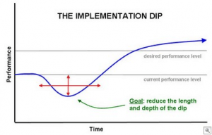 Implementation dip michael fullan