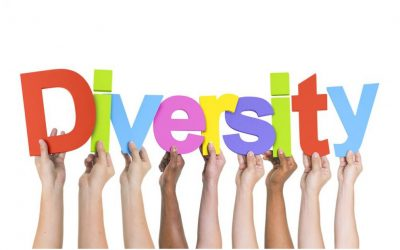 Measuring Cultural Competency