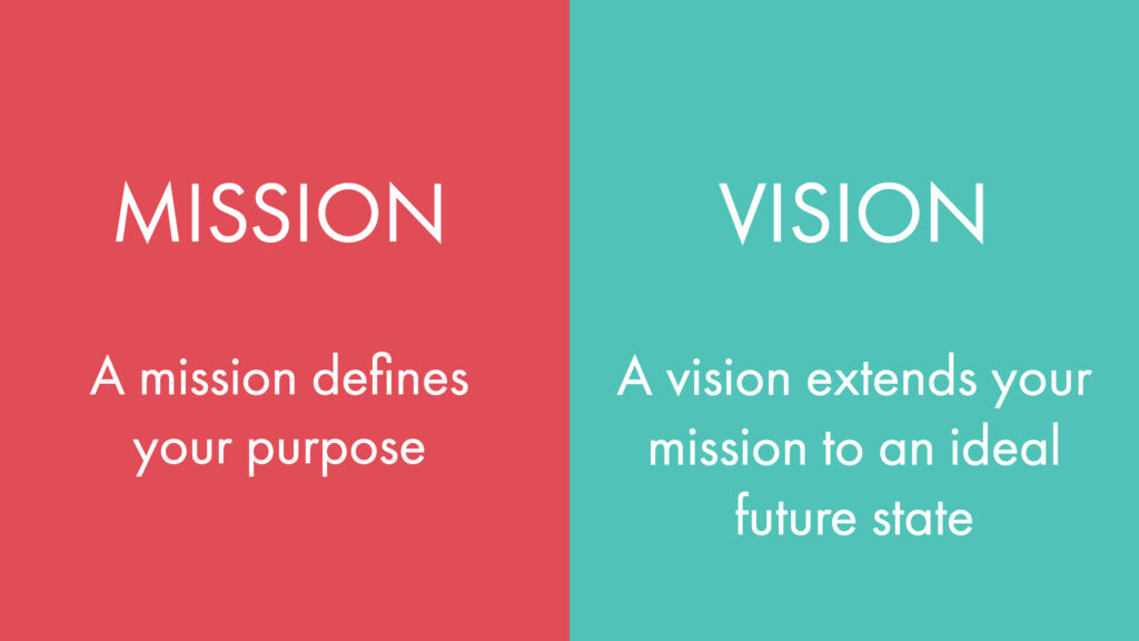 Replace your Vision and Mission