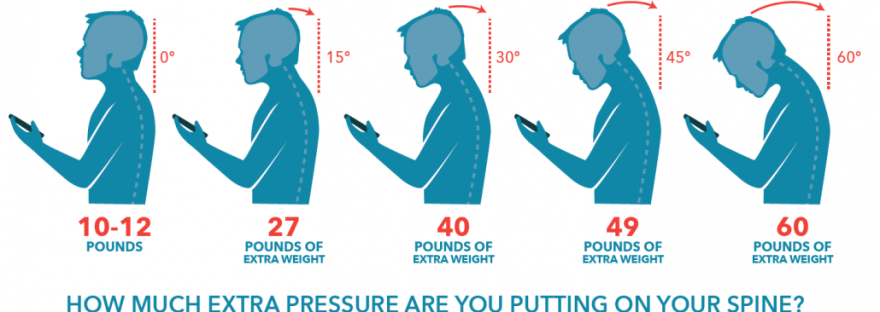 Screen time and tech neck